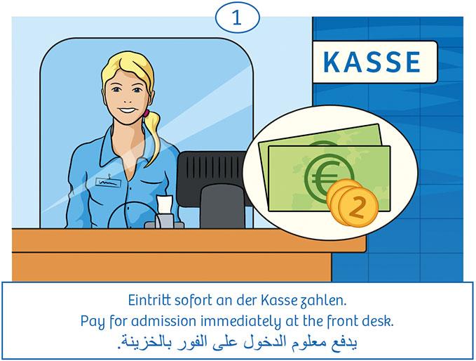 1: Eintritt sofort an der Kasse zahlen.