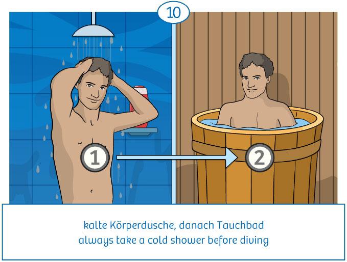 10: kalte Körperdusche, danach Tauchbad